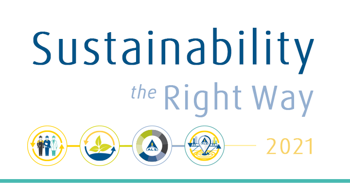 Sustainability the Right Way