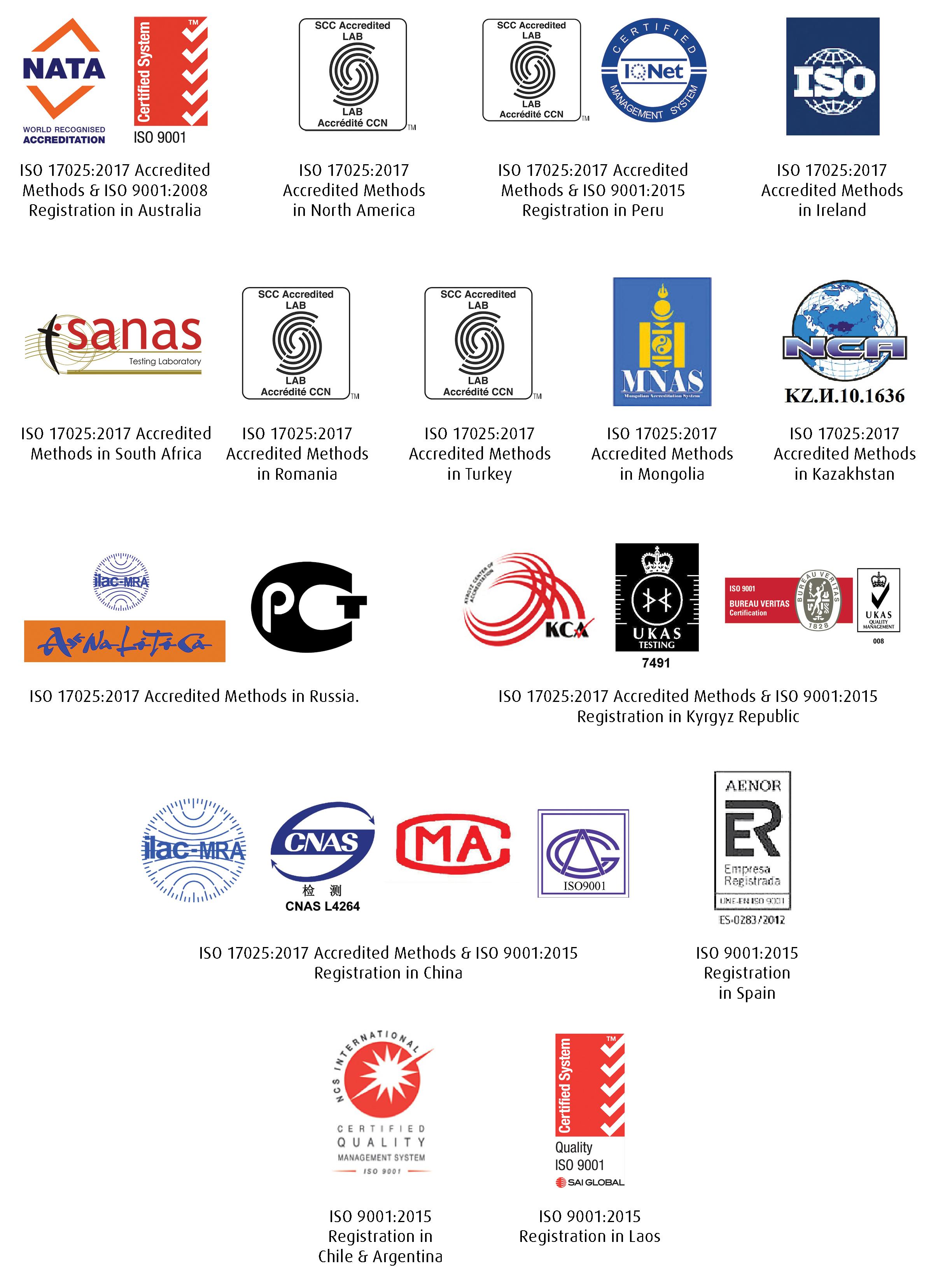 Image show all ISO accreditations